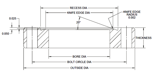 Conflat port like the kind for Kimball Multi-CF ultra high vacuum chambers.